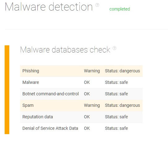 #1 Malware detected