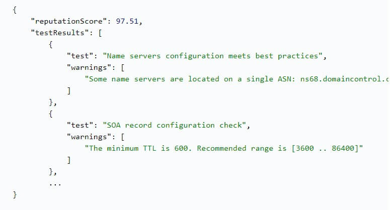 Domain Reputation API