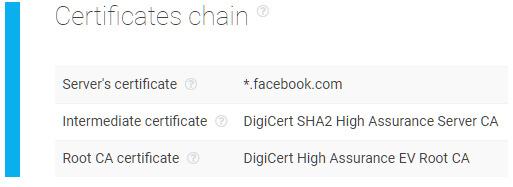 SSL Certificate Chain API